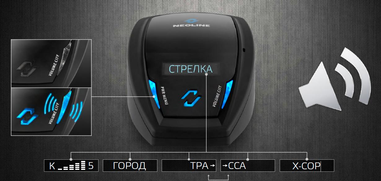 купить Neoline X-COP 8500 с доставкой