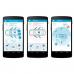 Автосигнализация с автозапуском Pandora Pandect X-1900 3G