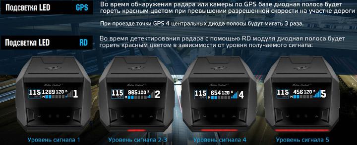 Радар-детектор neoline x-cop 8700s индикатор