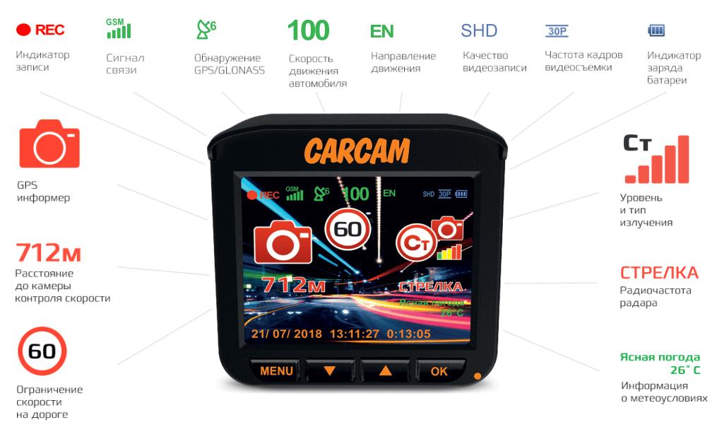 CARCAM COMBO 5 - обновленное и усовершенствованное гибридное устройство 5 в 1 нового поколения.