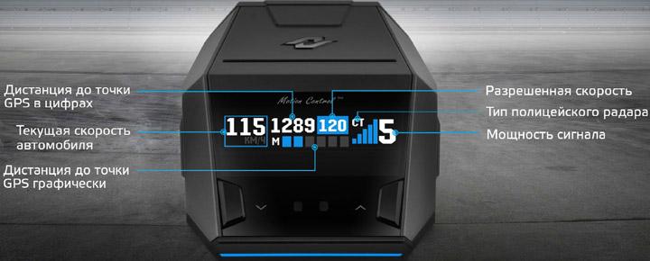 Neoline X-COP 8700s экран